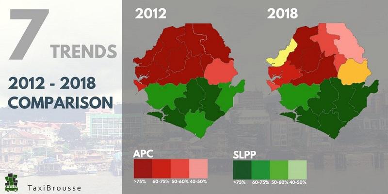 直近2回の大統領・議会選挙での支持政党