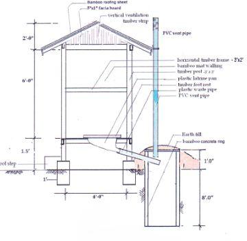 ハエ防止型トイレの図面