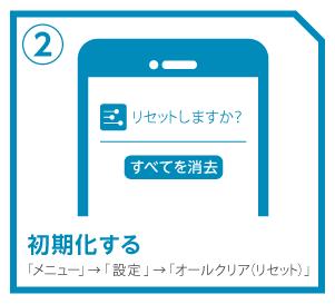 ②「メニュー」→「設定」→「オールクリア(リセット)」で初期化する